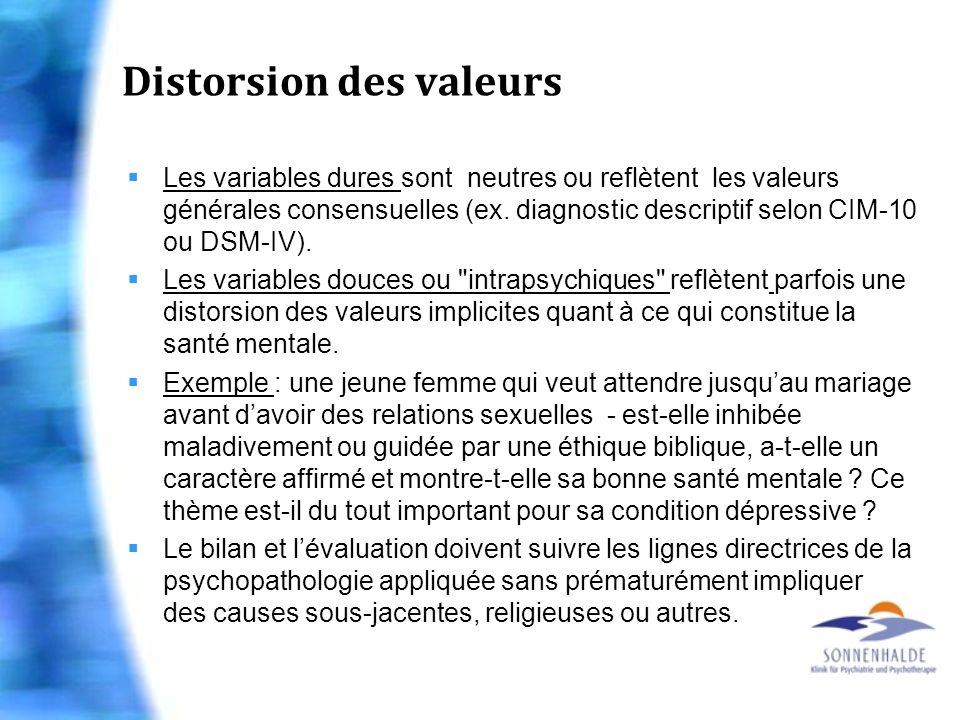 Distorsion des valeurs