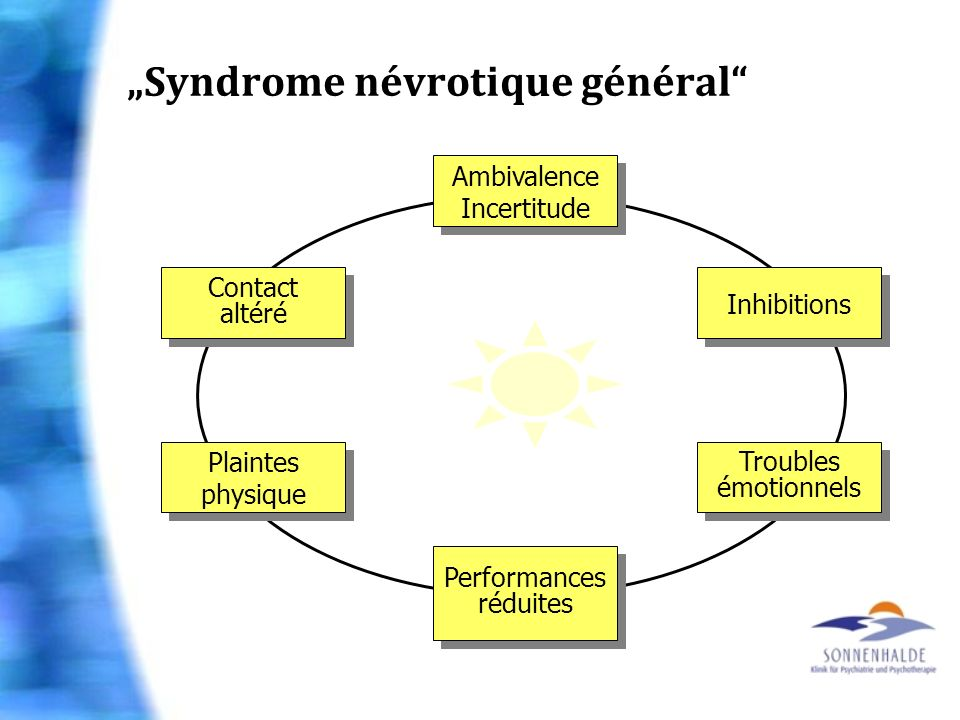 """Syndrome névrotique général"