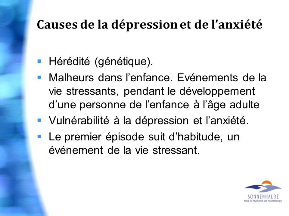 Causes de la dépression et de l'anxiété
