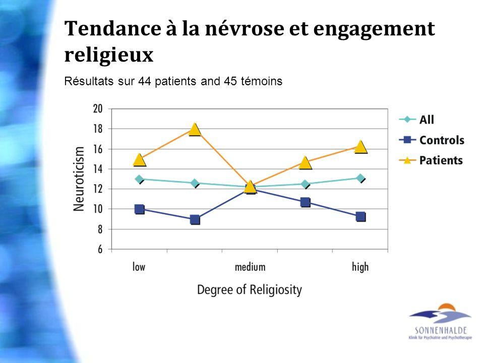 Tendance à la névrose et engagement religieux
