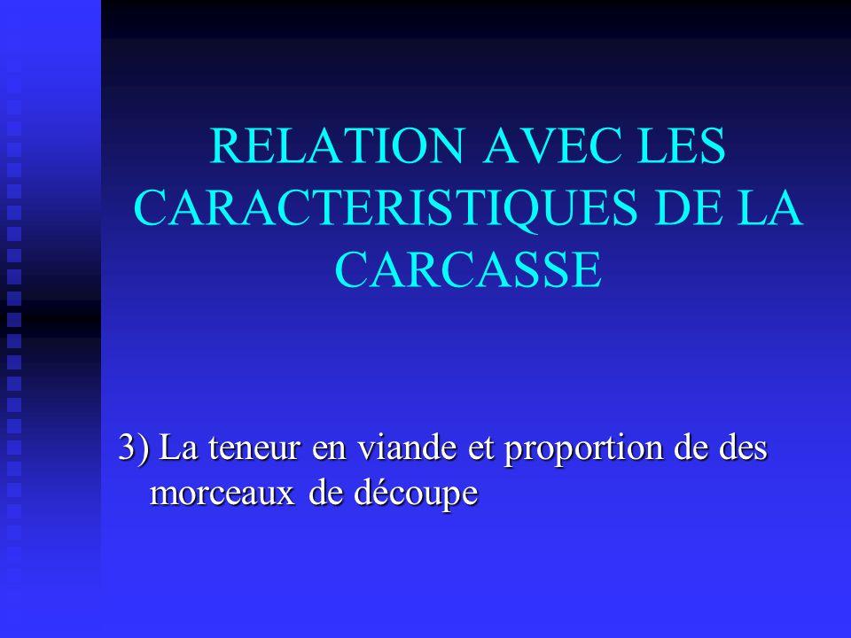 RELATION AVEC LES CARACTERISTIQUES DE LA CARCASSE