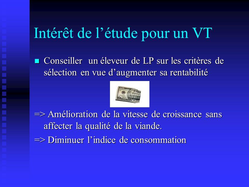 Intérêt de l'étude pour un VT