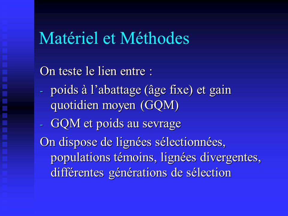 Matériel et Méthodes On teste le lien entre :