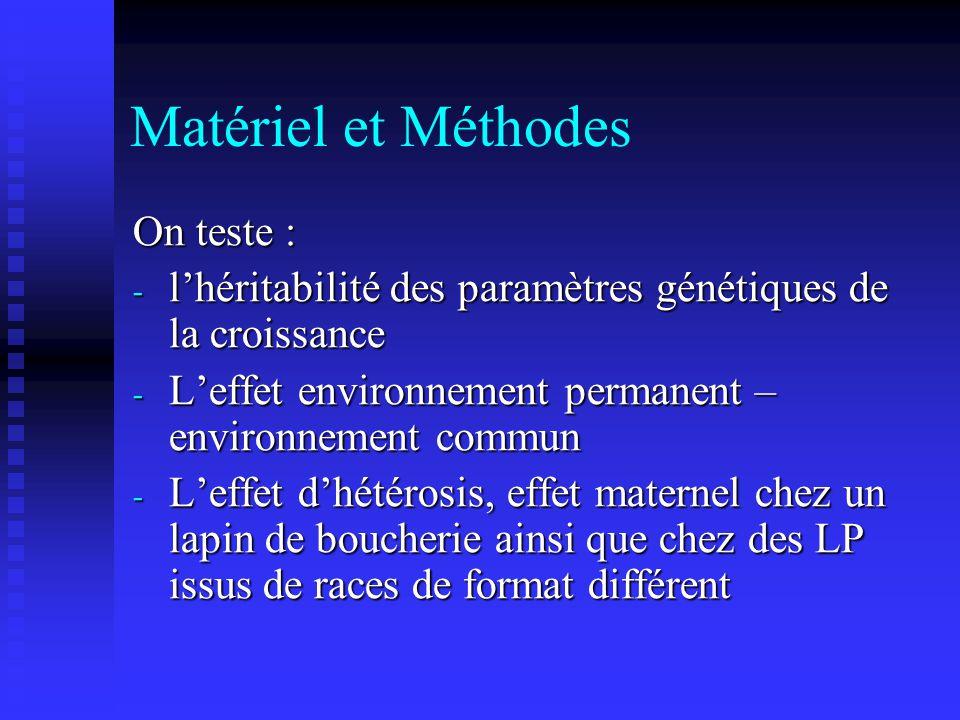 Matériel et Méthodes On teste :