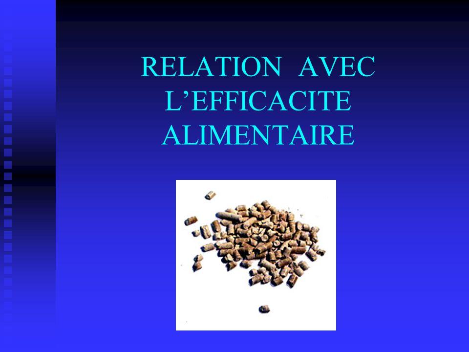 RELATION AVEC L'EFFICACITE ALIMENTAIRE