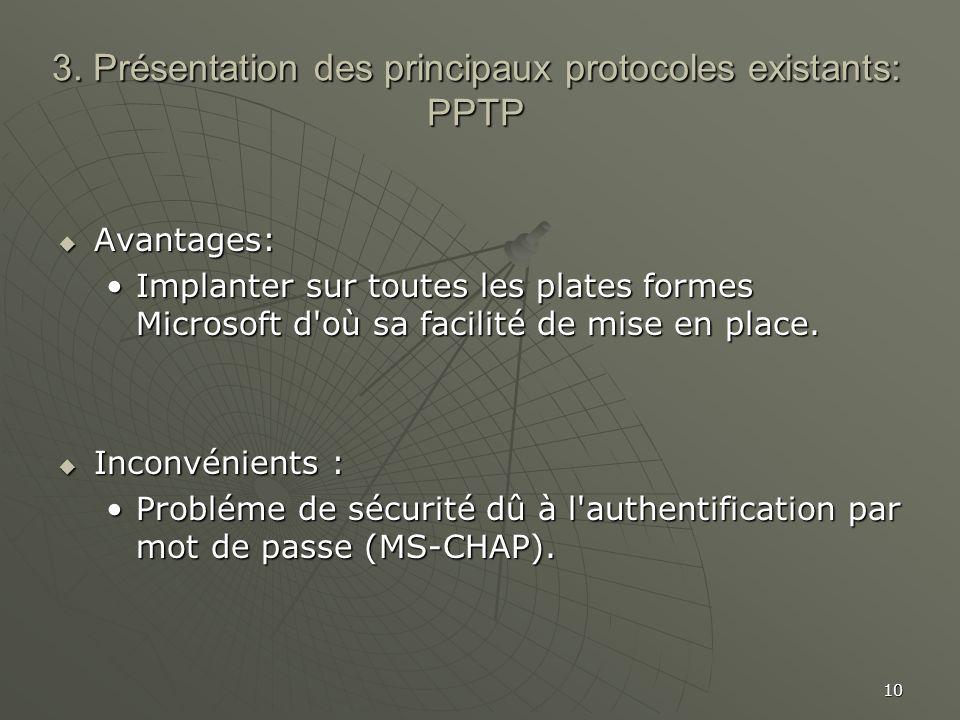 3. Présentation des principaux protocoles existants: PPTP