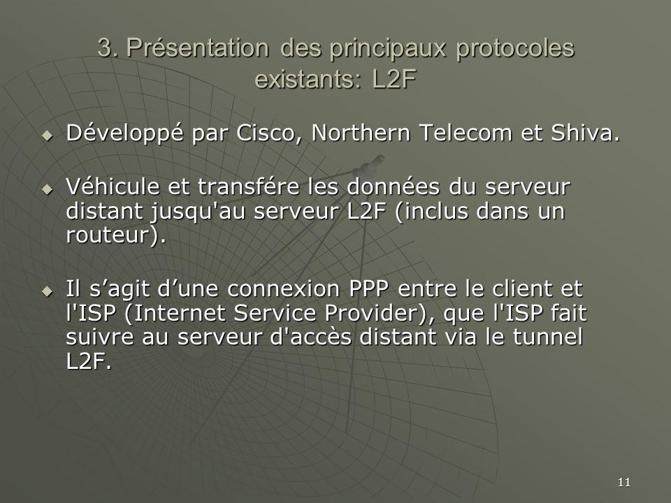 3. Présentation des principaux protocoles existants: L2F