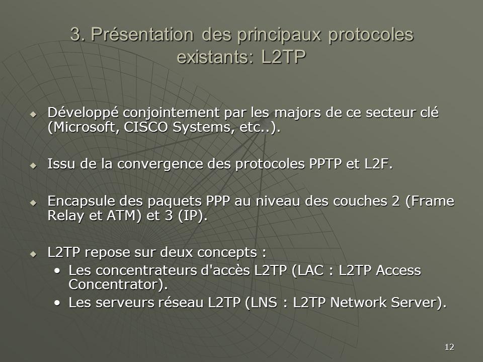3. Présentation des principaux protocoles existants: L2TP