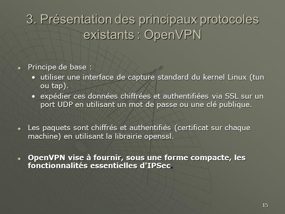 3. Présentation des principaux protocoles existants : OpenVPN