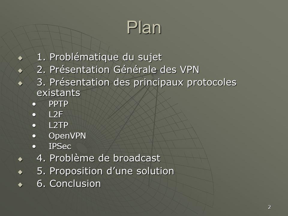 Plan 1. Problématique du sujet 2. Présentation Générale des VPN