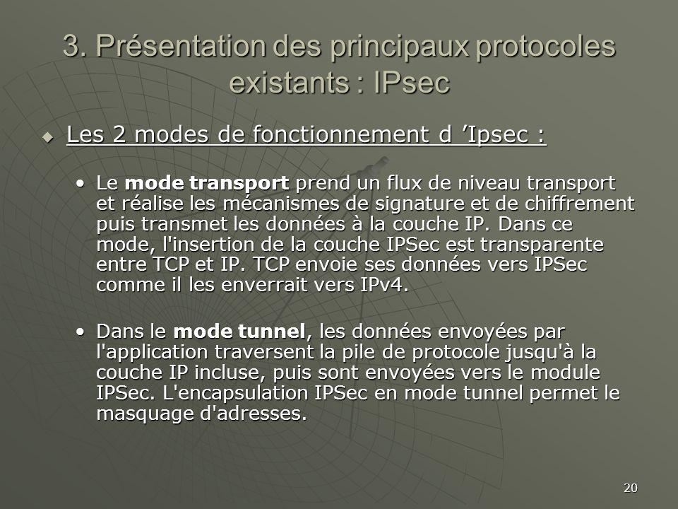 3. Présentation des principaux protocoles existants : IPsec