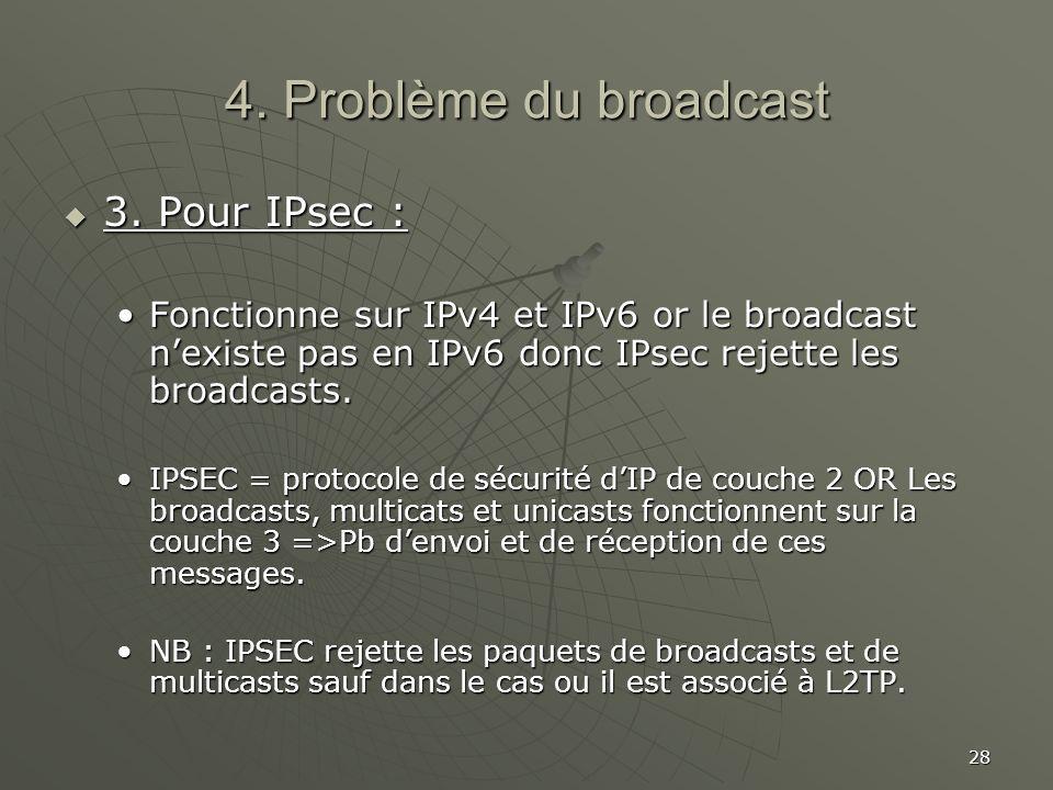 4. Problème du broadcast 3. Pour IPsec :