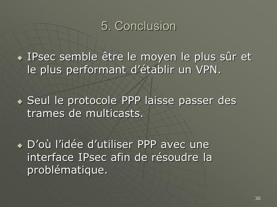 5. Conclusion IPsec semble être le moyen le plus sûr et le plus performant d'établir un VPN.