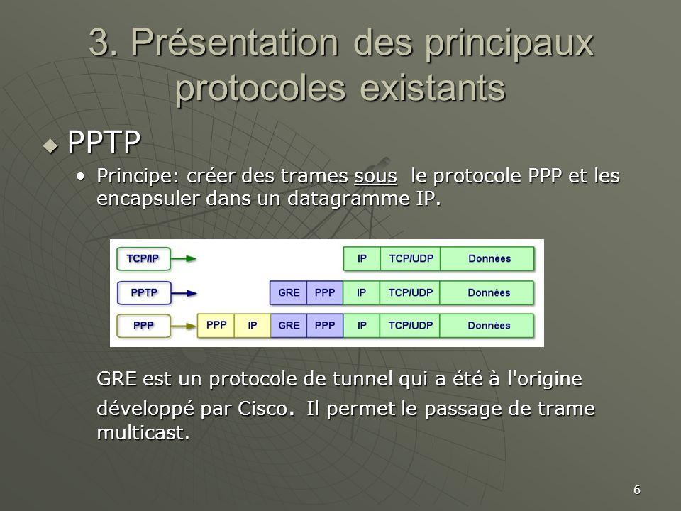 3. Présentation des principaux protocoles existants