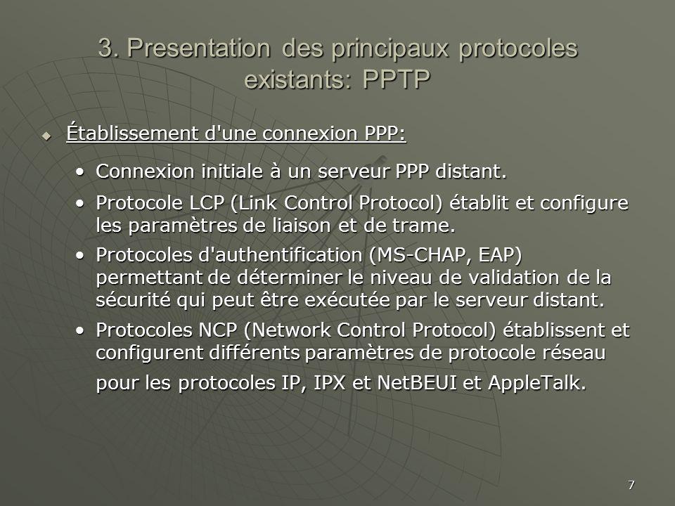 3. Presentation des principaux protocoles existants: PPTP