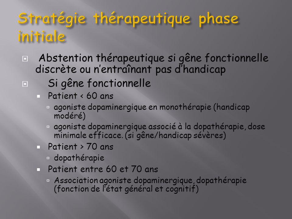 Stratégie thérapeutique phase initiale