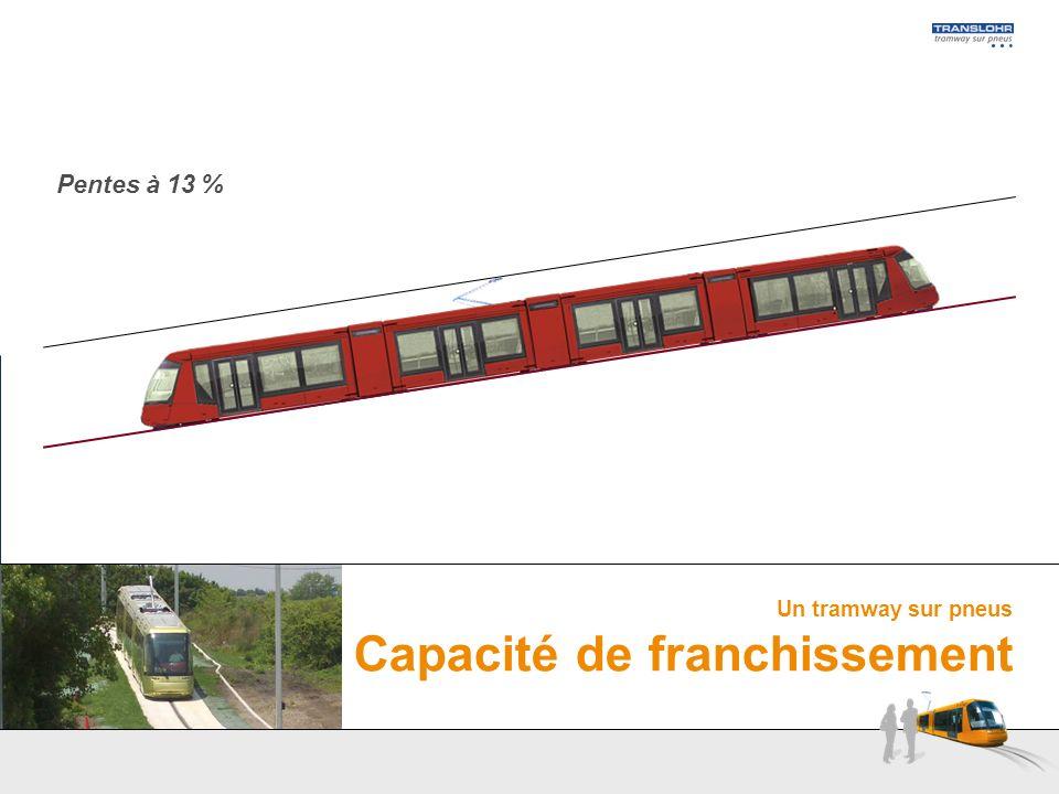 Pentes à 13 % Un tramway sur pneus Capacité de franchissement