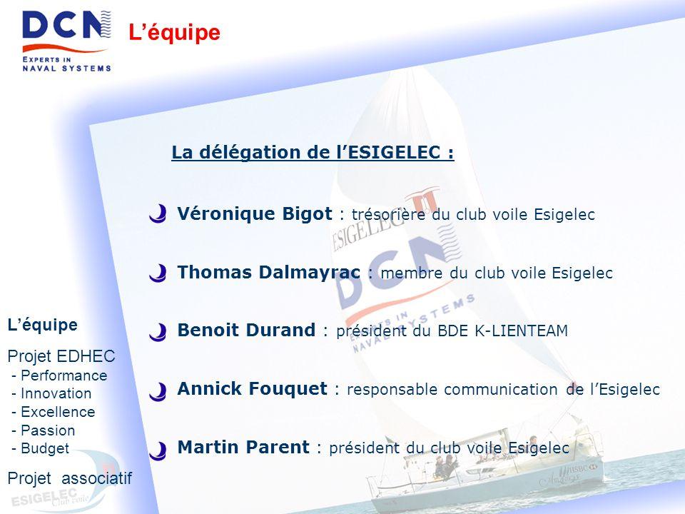 L'équipe La délégation de l'ESIGELEC :