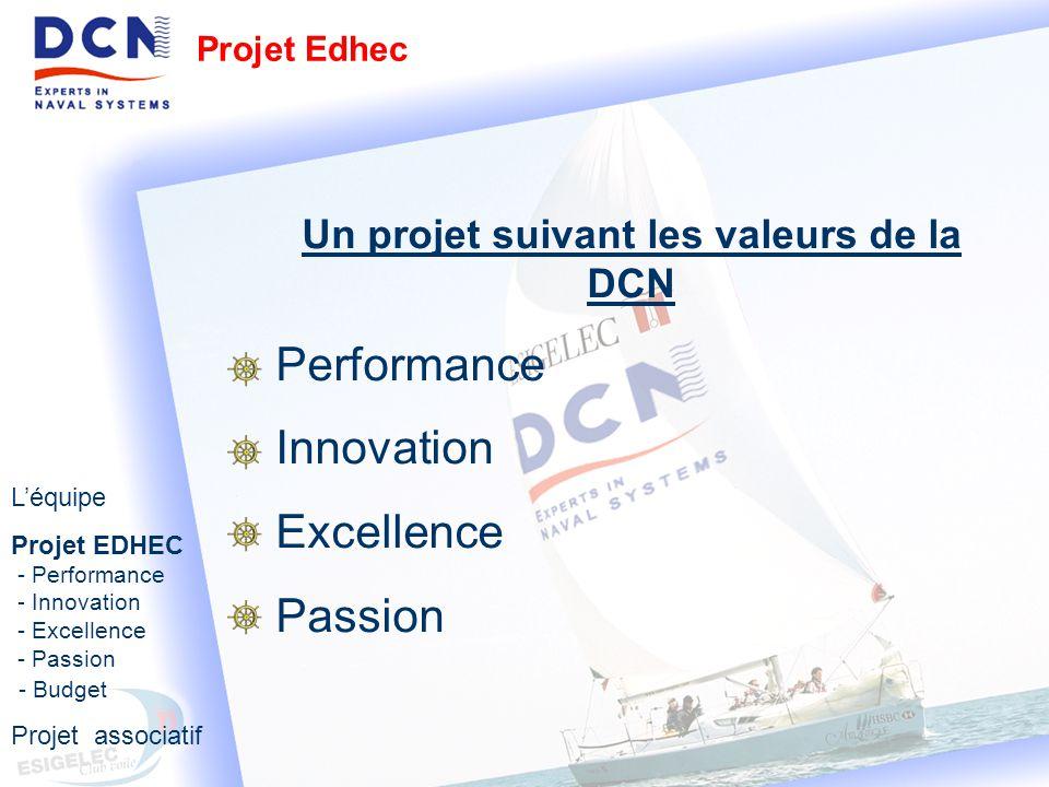 Un projet suivant les valeurs de la DCN