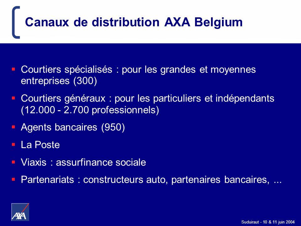 Canaux de distribution AXA Belgium