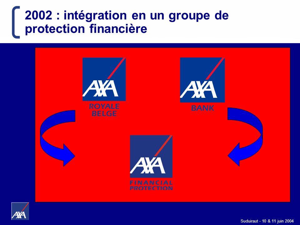 2002 : intégration en un groupe de protection financière