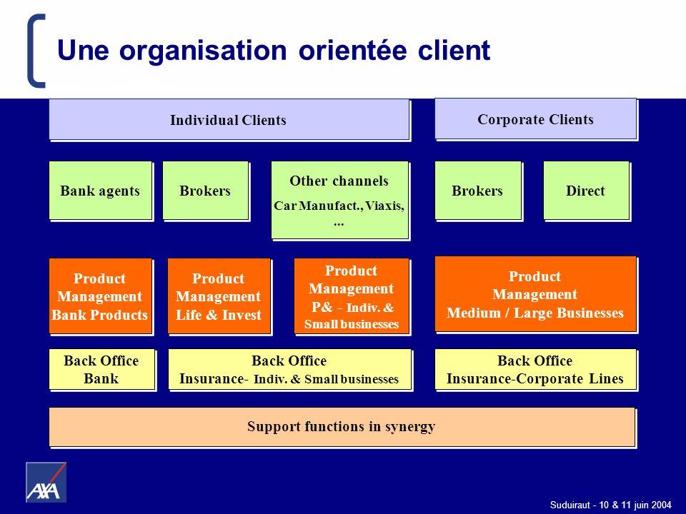 Une organisation orientée client