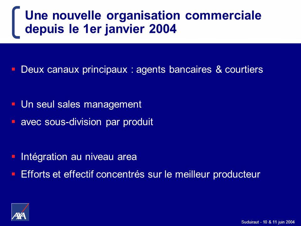 Une nouvelle organisation commerciale depuis le 1er janvier 2004
