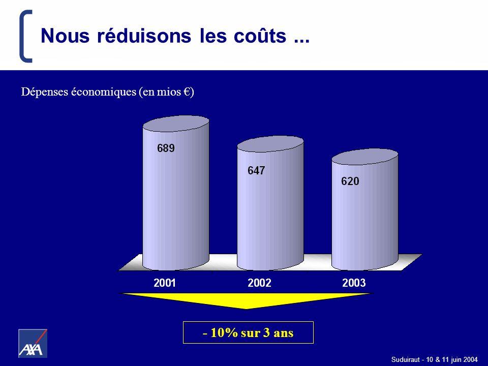 Nous réduisons les coûts ...