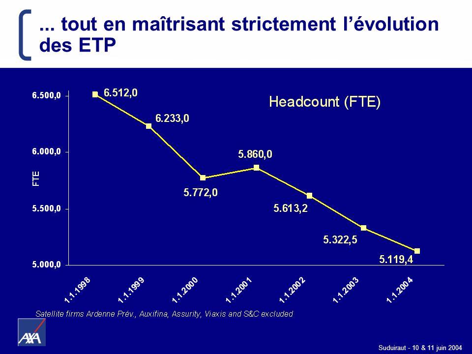 ... tout en maîtrisant strictement l'évolution des ETP