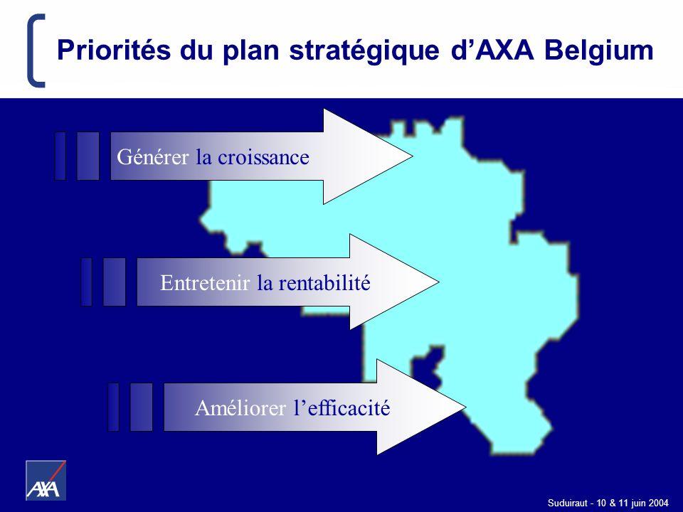 Priorités du plan stratégique d'AXA Belgium