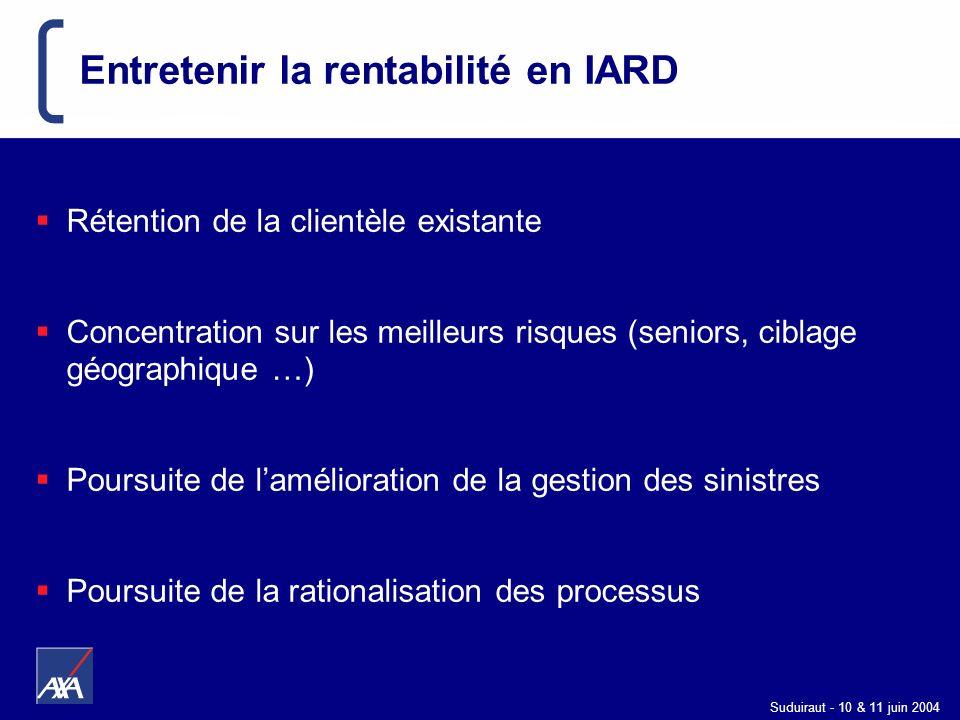 Entretenir la rentabilité en IARD