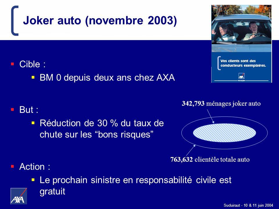 Joker auto (novembre 2003) Cible : BM 0 depuis deux ans chez AXA But :