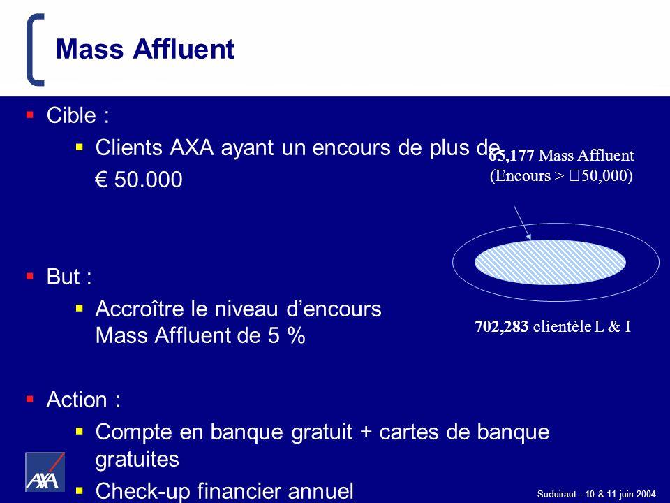 Mass Affluent Cible : Clients AXA ayant un encours de plus de € 50.000
