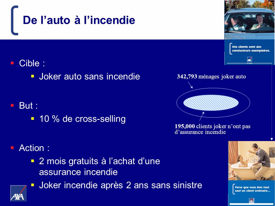 De l'auto à l'incendie Cible : Joker auto sans incendie But :