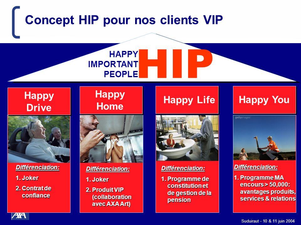 Concept HIP pour nos clients VIP