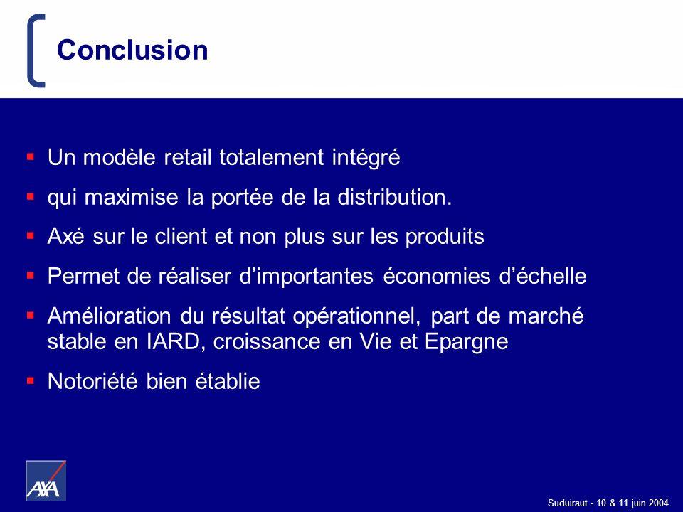 Conclusion Un modèle retail totalement intégré