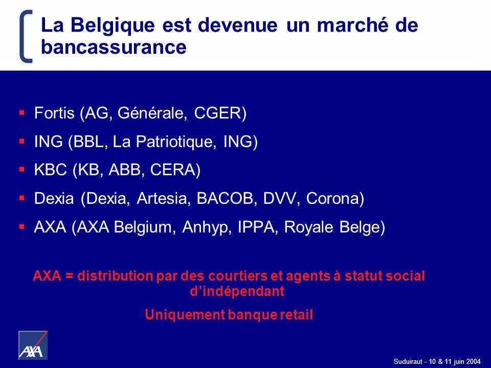 La Belgique est devenue un marché de bancassurance