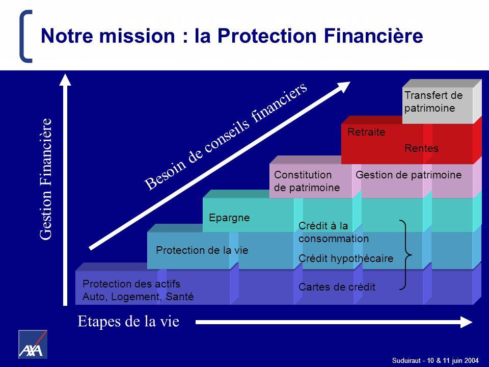 Notre mission : la Protection Financière