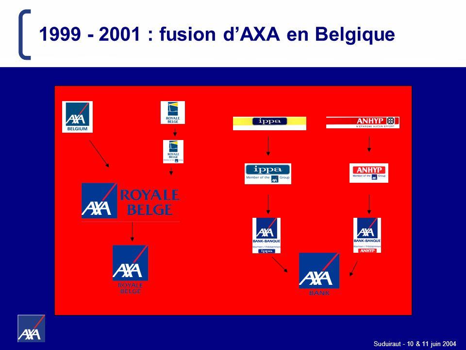 1999 - 2001 : fusion d'AXA en Belgique