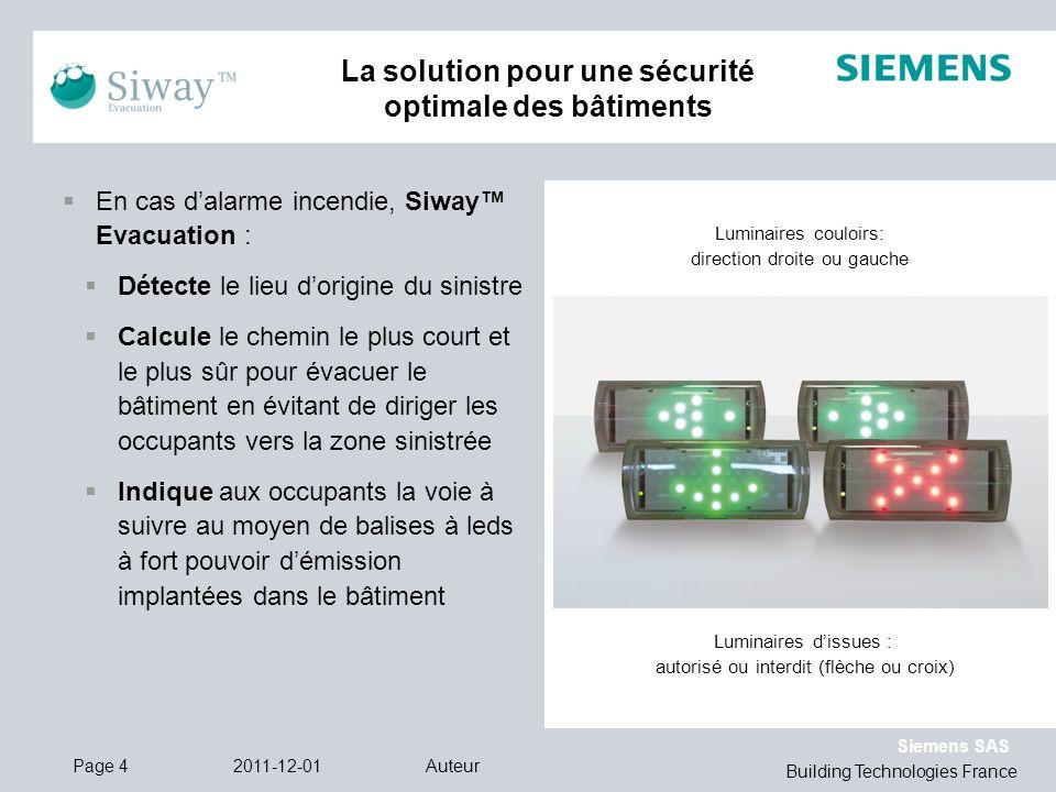 La solution pour une sécurité optimale des bâtiments