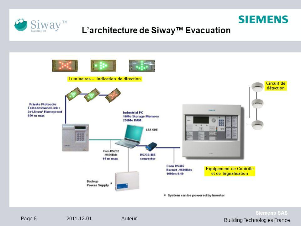 L'architecture de Siway™ Evacuation