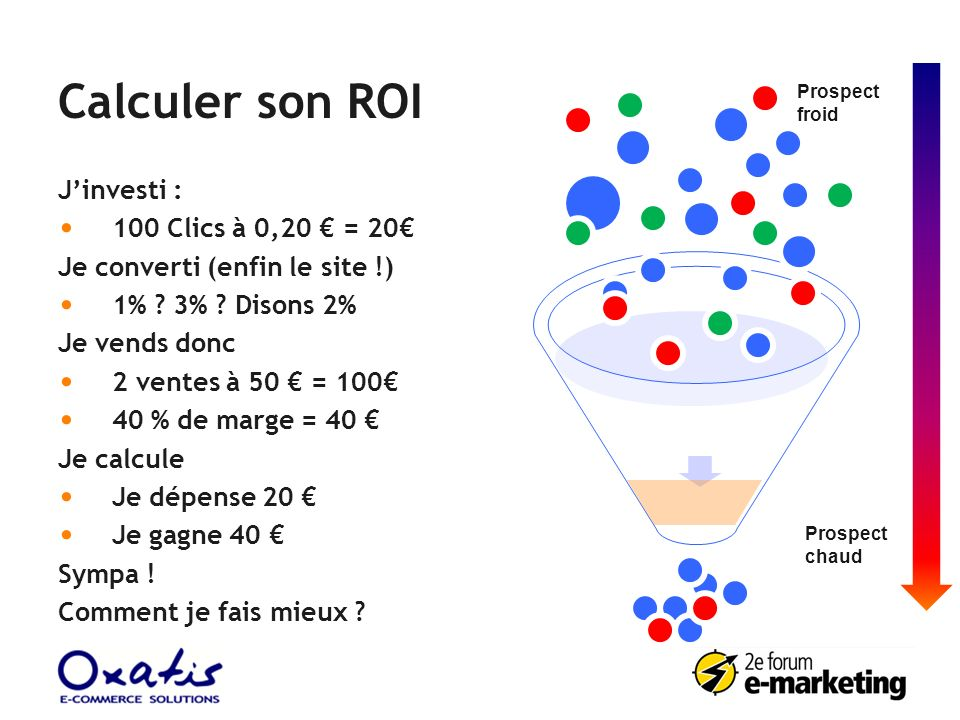 Calculer son ROI J'investi : 100 Clics à 0,20 € = 20€
