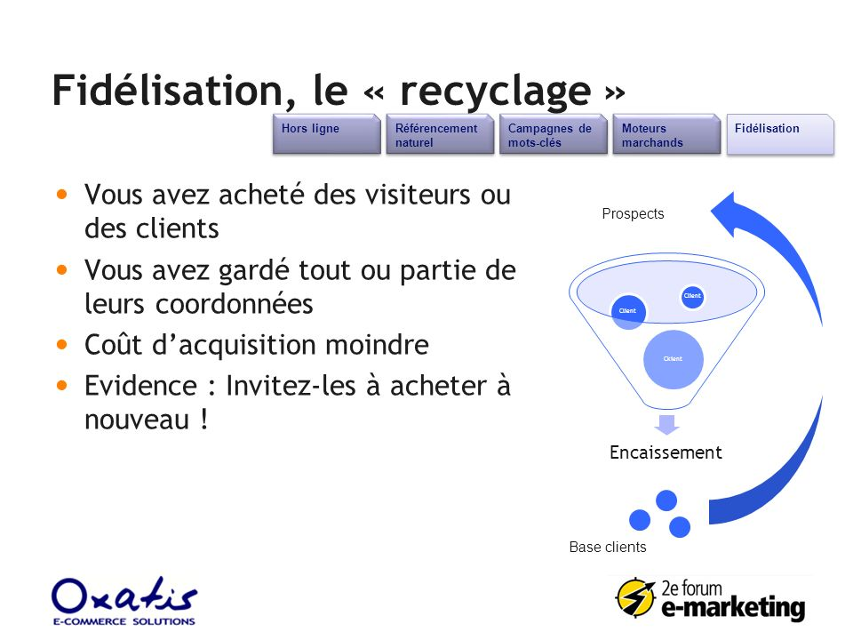 Fidélisation, le « recyclage »
