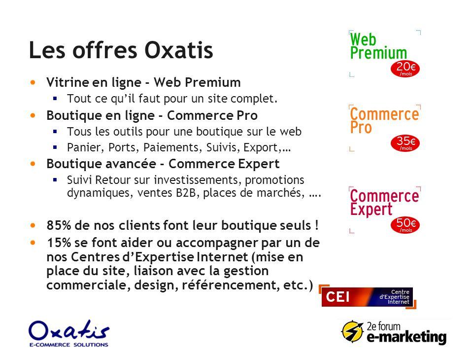 Les offres Oxatis Vitrine en ligne - Web Premium