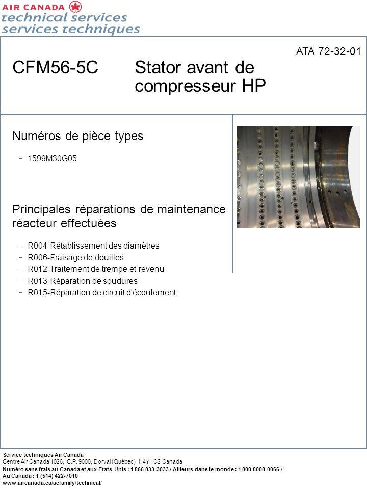CFM56-5C Stator avant de compresseur HP