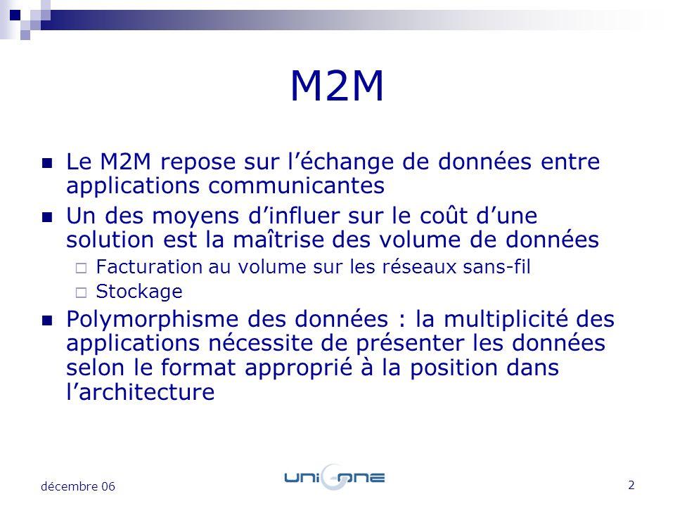 M2M Le M2M repose sur l'échange de données entre applications communicantes.