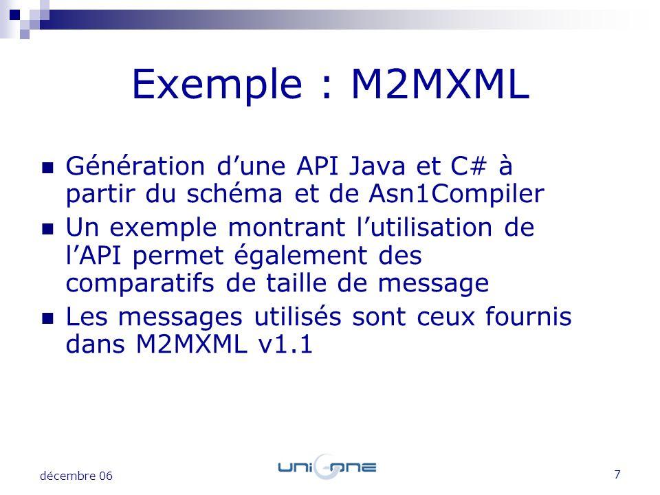 Exemple : M2MXML Génération d'une API Java et C# à partir du schéma et de Asn1Compiler.