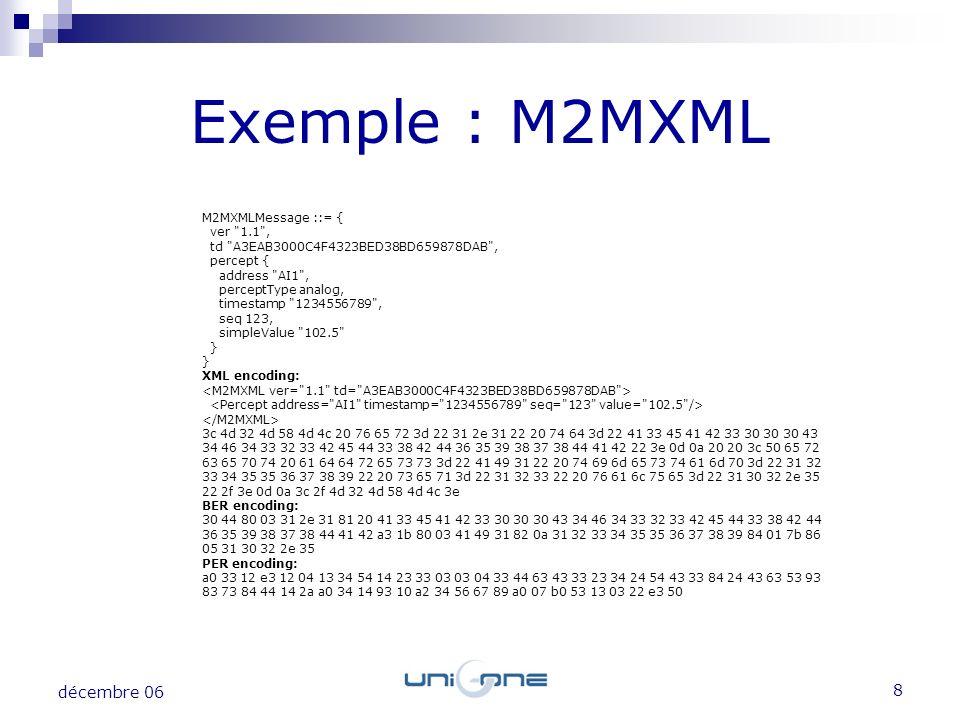 Exemple : M2MXML M2MXMLMessage ::= { ver 1.1 , td A3EAB3000C4F4323BED38BD659878DAB , percept {