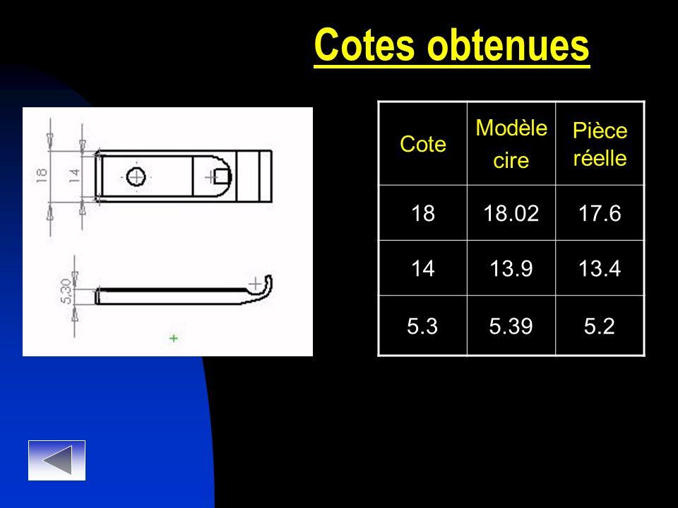 Cotes obtenues Cote Modèle cire Pièce réelle 18 18.02 17.6 14 13.9