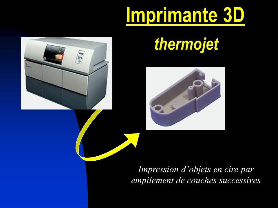 Imprimante 3D thermojet